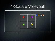 4-Square Volleyball Activities & Project