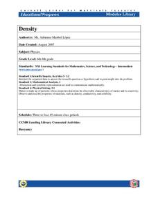 Density Lesson Plan