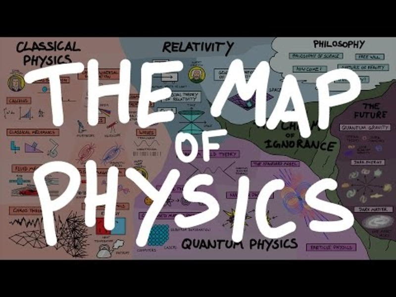 The Map of Physics Video