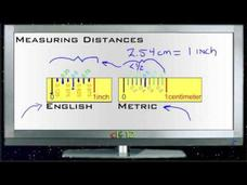 Measuring Distances: Lesson Video
