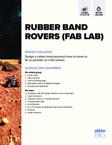 Rubber Band Rovers Activities & Project