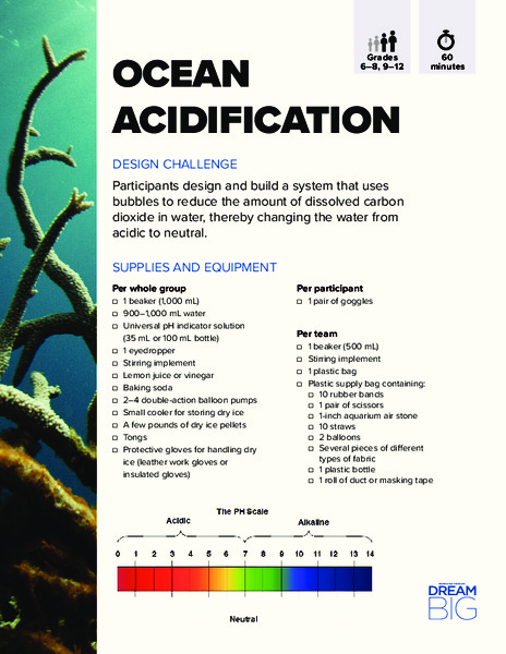 Dry Ice Lesson Plans Worksheets Reviewed By Teachers