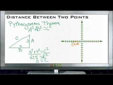 Finding the Distance Between Two Points: Lesson Video