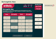 Electronegativity Values Interactive