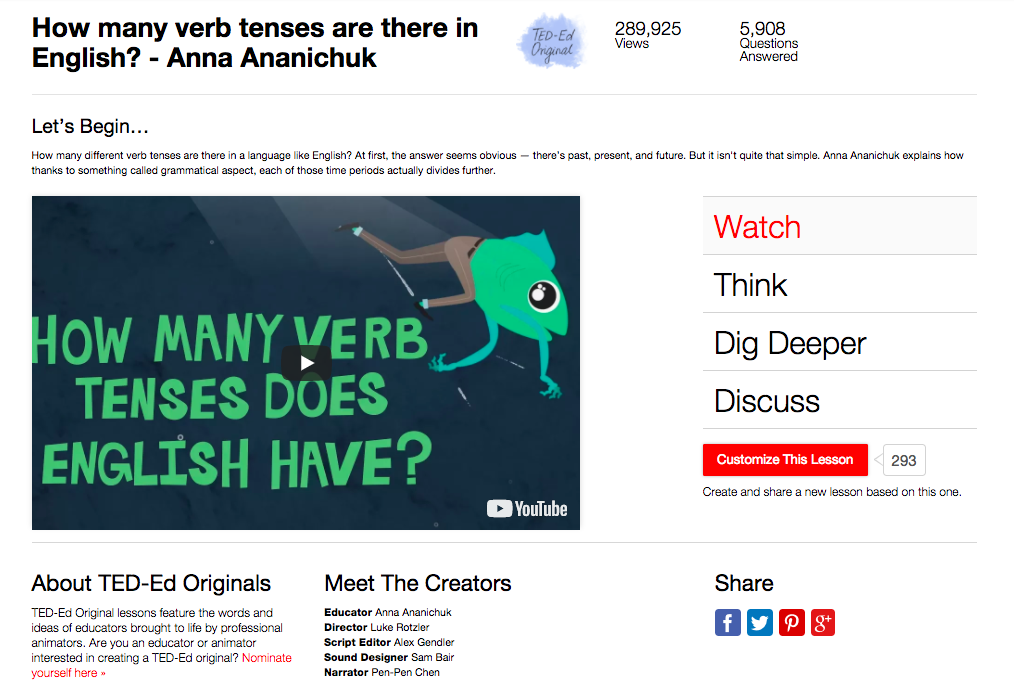How Many Verb Tenses Are There in English? Video