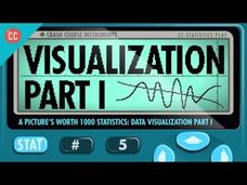 Charts Are Like Pasta - Data Visualization Part 1: Crash Course Statistics #5 Video