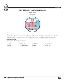 Electron Configuration Lesson Plans & Worksheets | Lesson Planet