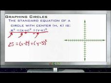 Graphing Circles: Lesson Video