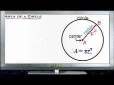 Calculating Area of a Circle: Lesson Video