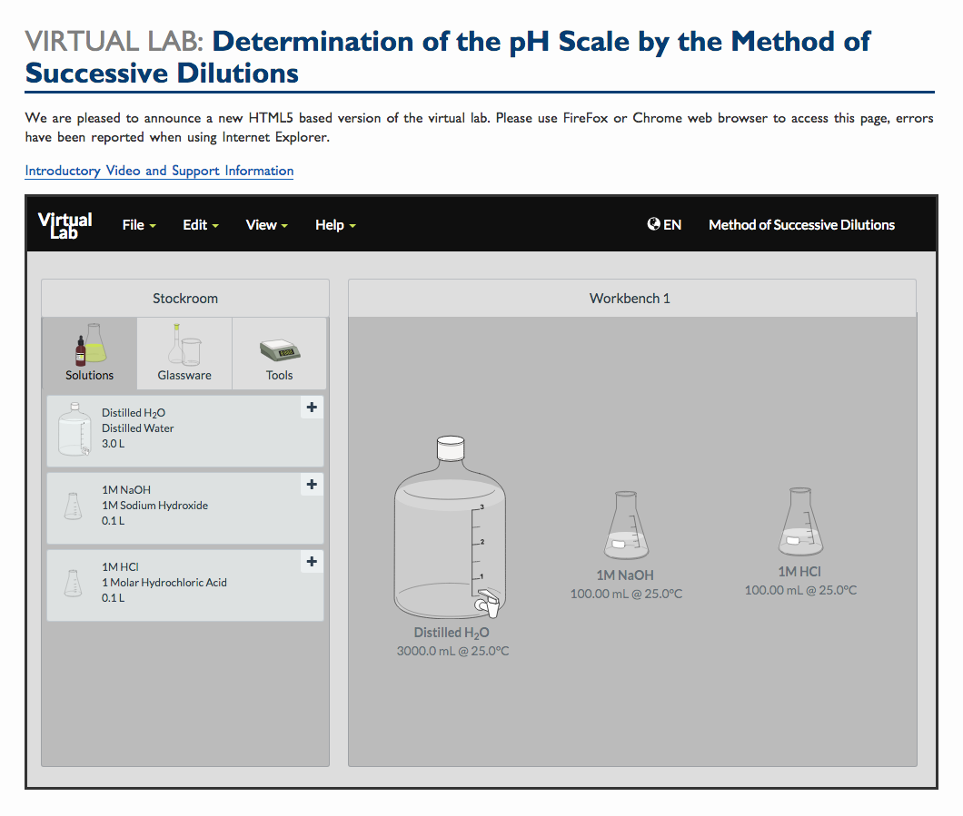 Virtual Lab: Determination of the pH Scale by the Method of Successive Dilutions Interactive