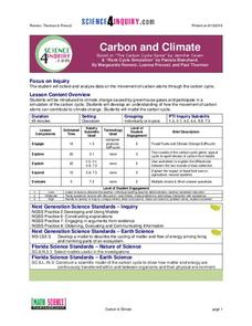 Carbon and Climate Lesson Plan