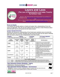 Layers and Laws: The Law of Superposition and Index Fossils Lesson Plan