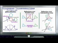 Composing Transformations: Lesson Video