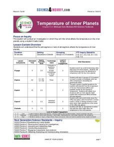 Temperature of Inner Planets Lesson Plan