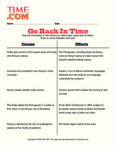 Go Back in Time Lesson Plan