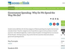Government Spending: Why Do We Spend the Way We Do? Lesson Plan