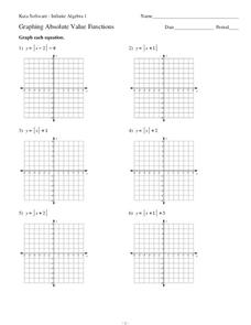 Graphing Absolute Value Functions Worksheet for 9th Grade