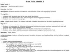 Graphing Equations Lesson Plan