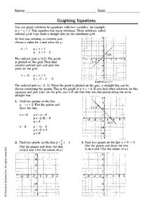 Graphing Equations Worksheet
