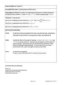 Graphing Exponential Functions Lesson Plan