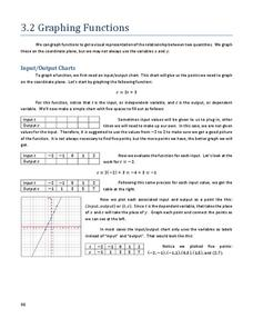 Graphing Functions Handouts & Reference