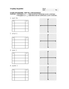 Graphing Inequalities Worksheet