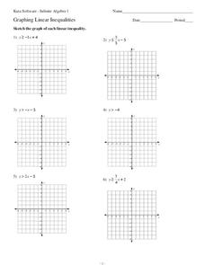 Graphing Linear Inequalities Worksheet for 9th Grade