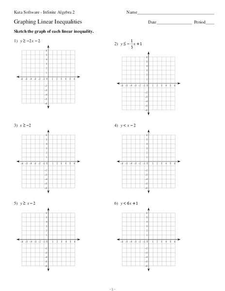 Graphing Linear Inequalities Worksheet for 9th   10th ...