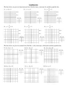 Graphing Lines Worksheet