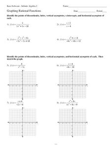Graphing Rational Functions 11th Grade Worksheet | Lesson Planet