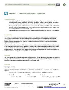 Graphing Systems of Equations Lesson Plan