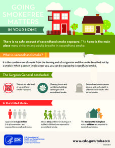Going SmokeFree Matters: In Your Home Handouts & Reference