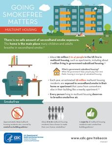 Going SmokeFree Matters: Multiunit Housing Handouts & Reference