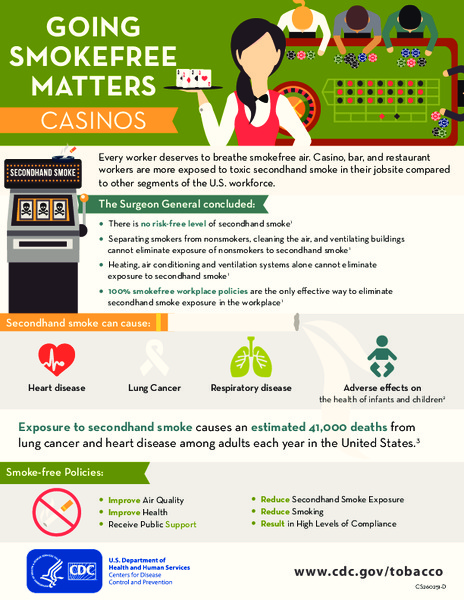 Going SmokeFree Matters: Casinos Graphics & Image