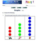 Graphs - Reading Picture Graphs Worksheet