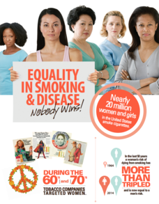 Equality in Smoking and Disease—Nobody Wins! Graphics & Image
