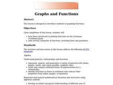 Graphs and Functions Lesson Plan