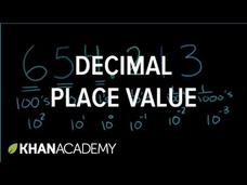 Decimal Place Value Video