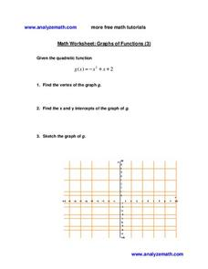 Graphs of Functions Worksheet