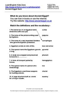 What Do You Know About Ancient Egypt? Lesson Plan
