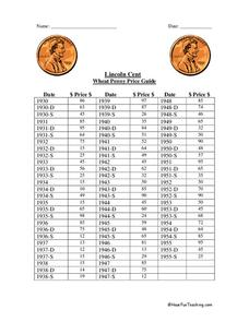 Lincoln Cent: Wheat Penny Price Guide Worksheet for 3rd