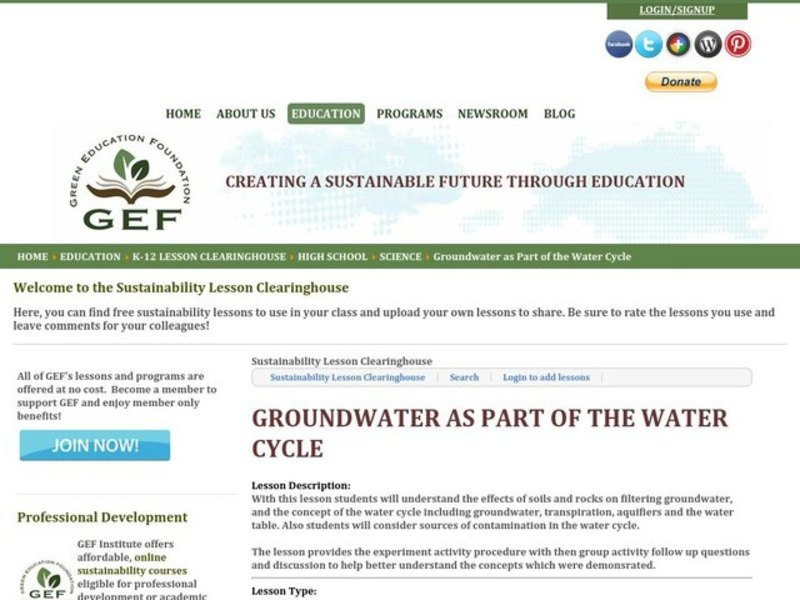 Groundwater as Part of the Water Cycle Lesson Plan