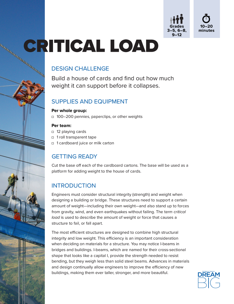 Critical Load Activities & Project