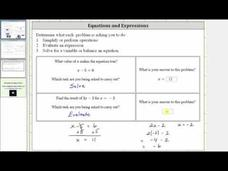 Understanding Expressions and Equations Video