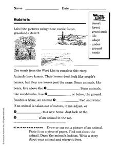 Habitats Worksheet