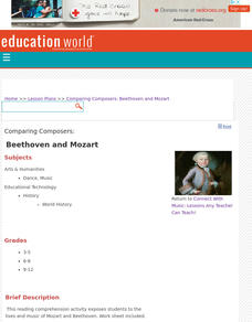 Comparing Composers: Beethoven and Mozart Lesson Plan