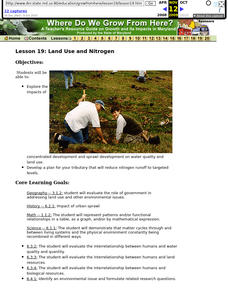 Land Use and Nitrogen Lesson Plan