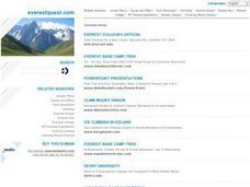 Geology of Mt. Everest Lesson Plan