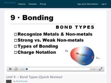 Bond Types Video