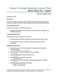 What Skills Do I Need? Lesson Plan